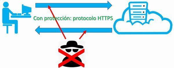 certificado_ssl_https_con_ssl_web_papillon_600x230