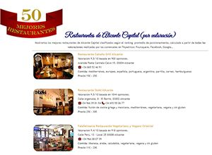 guia-50-mejores-restaurantes-de-alicante-web-papillon-300x220
