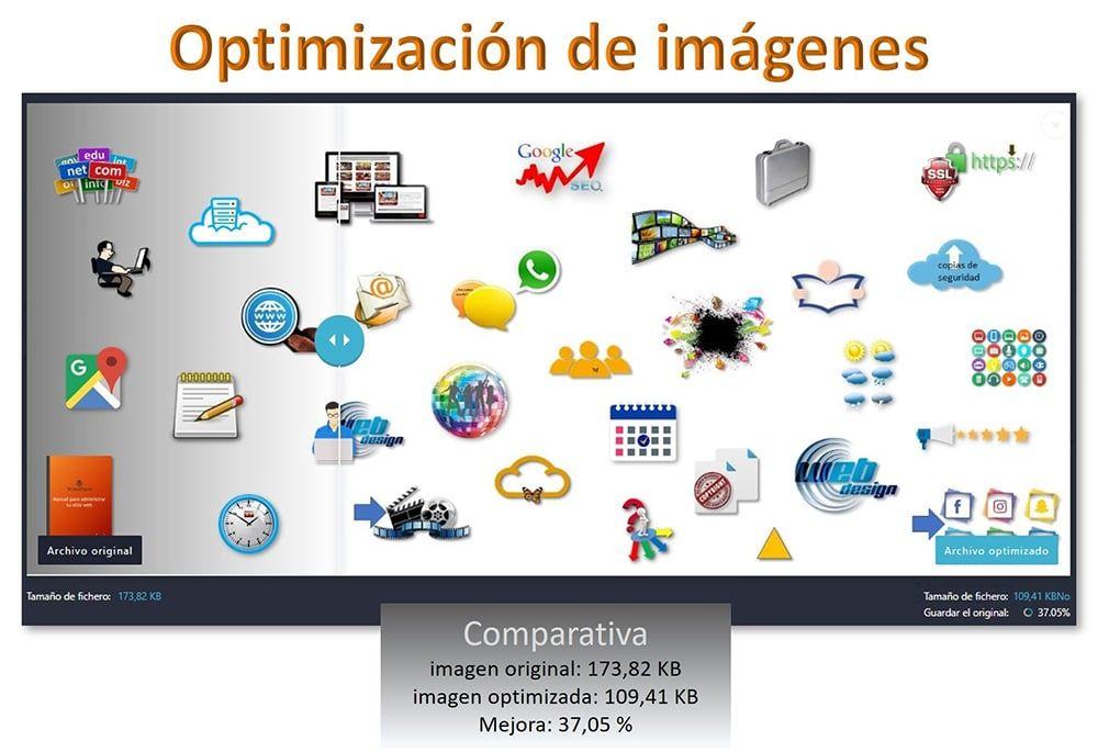 optimizacion_imagenes_wp_rocket